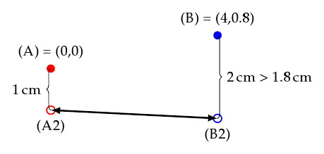 Bollchen perfectly horizontal annotation lines in tikz the solution comes in the form of projections projections are based on three coordinates or nodes tikz calculates an imaginary line between two of the ccuart Choice Image