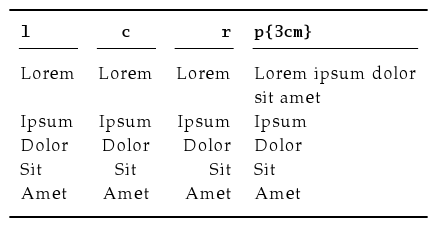 Latex tabular machine in pussy for Table width latex