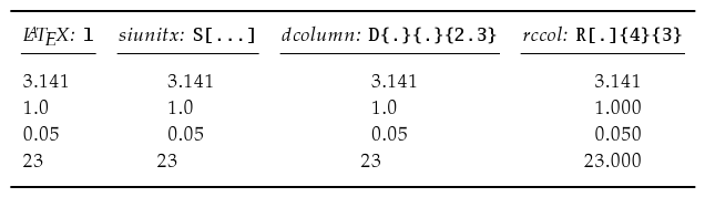Bollchen de – 'Block-centered' alignment inside LaTeX tables