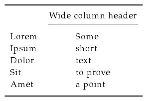 Bollchen de – 'Block-centered' alignment inside LaTeX tables