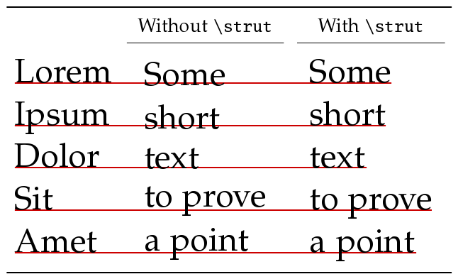 Block centered alignment inside latex tables for Table th text align